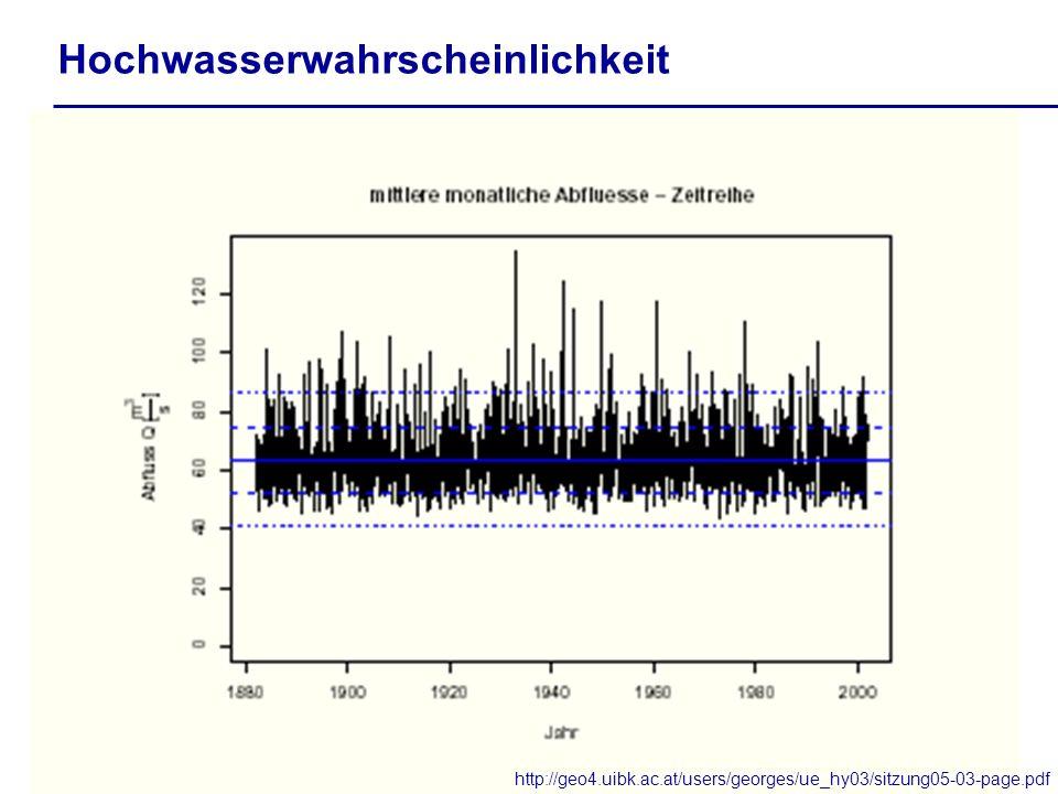 Hochwasserwahrscheinlichkeit http://geo4.uibk.ac.at/users/georges/ue_hy03/sitzung05-03-page.pdf