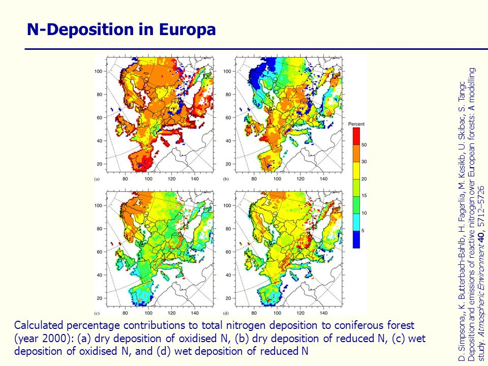 D. Simpsona,, K. Butterbach-Bahlb, H. Fagerlia, M. Kesikb, U. Skibac, S. Tangc Deposition and emissions of reactive nitrogen over European forests: A