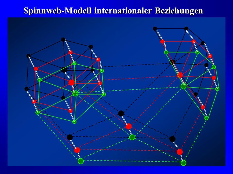 Transnationale Politik A B C