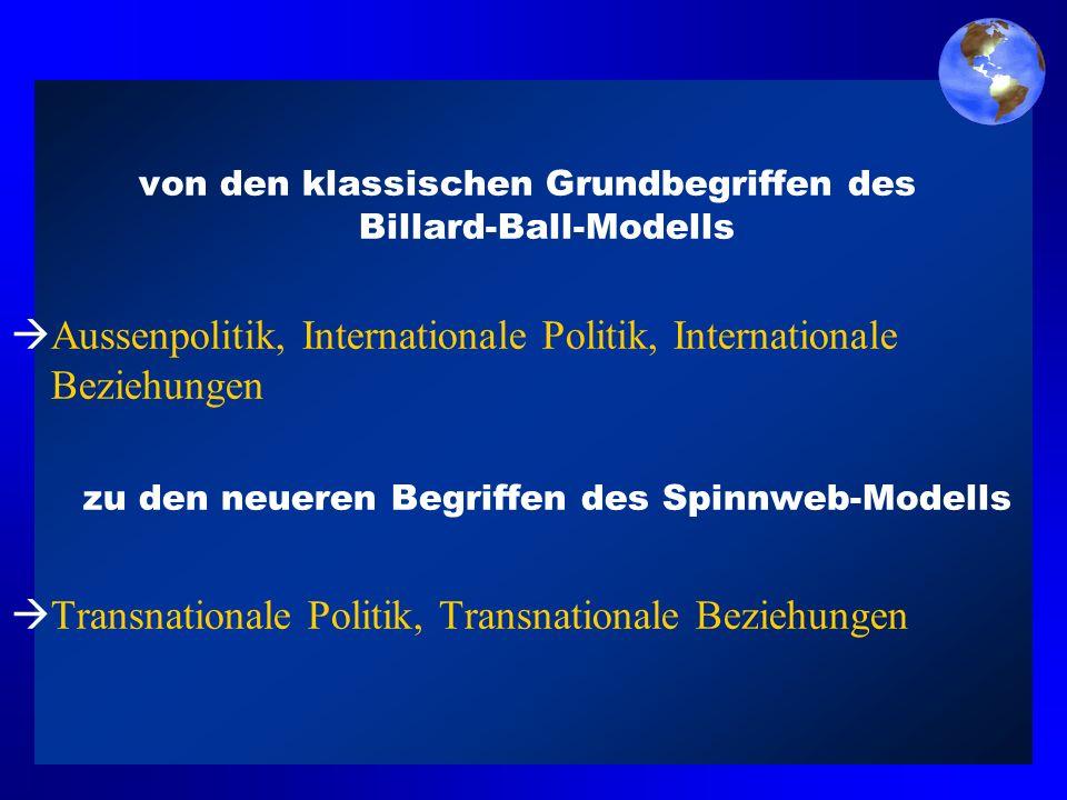 GK III GRUNDBEGRIFFE UND GRUNDPERSPEKTIVEN INTERNATIONALER BEZIEHUNGEN
