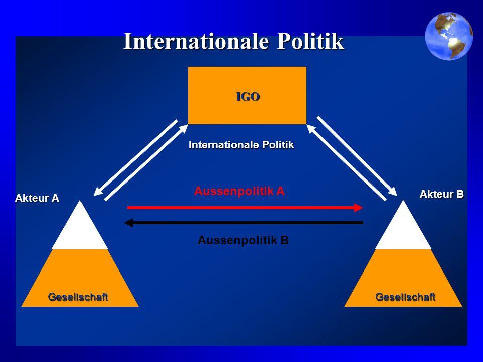 Aussenpolitik, Internationale Politik,Internationale Beziehungen = politischer Kernbereich Internationale Beziehungen Internationale Politik Aussenpol