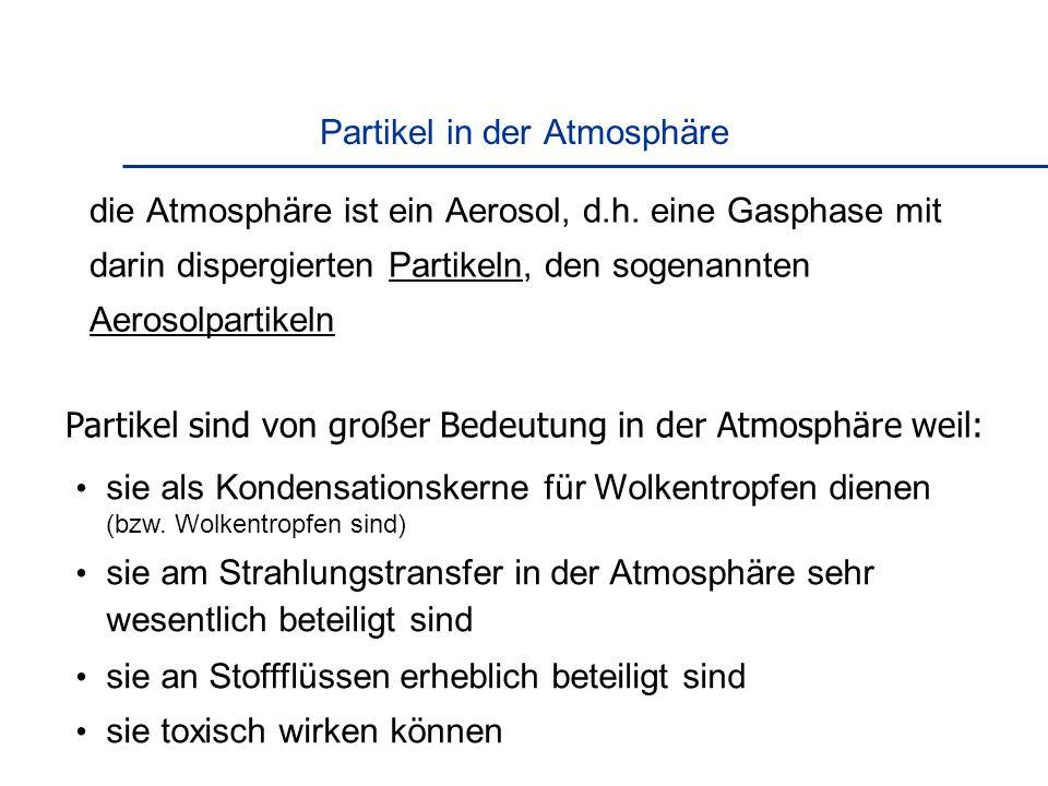 die Atmosphäre ist ein Aerosol, d.h. eine Gasphase mit darin dispergierten Partikeln, den sogenannten Aerosolpartikeln Partikel in der Atmosphäre Part