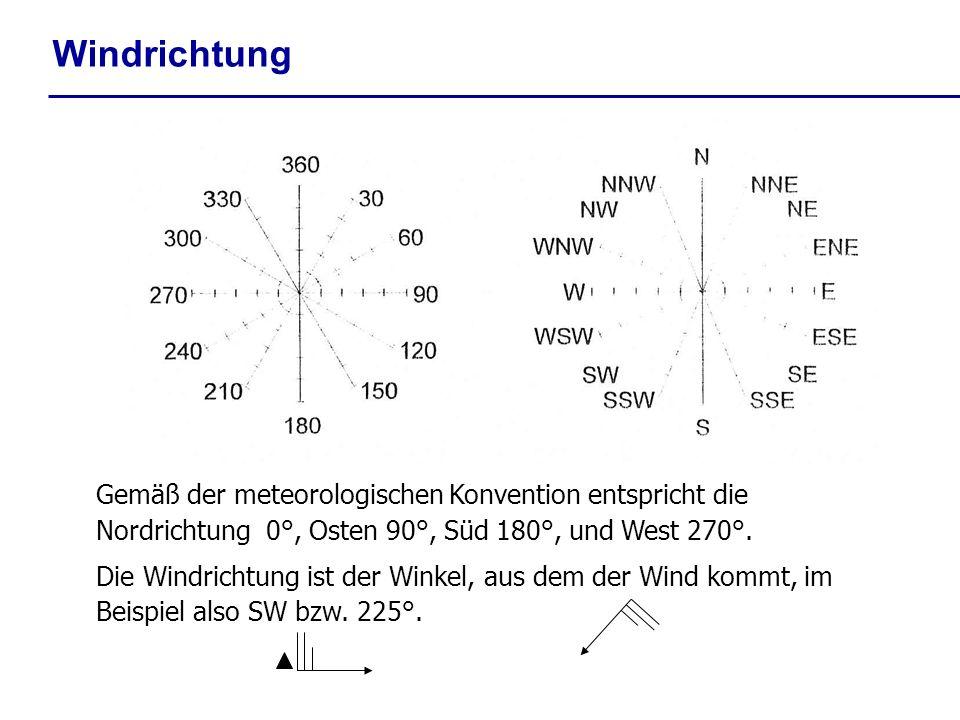 Windstärke 1 m s -1 = 3.6 km h -1 1 Knoten = 1 kn = 1 Seemeile / h = 1.852 km h -1 = 0.514 m s -1 Die Windstärke wird auch in Beaufort B angegeben: 1 m s -1 = 0.836 ·B 2/3 (Näherungsformel) ½ Strich entspricht 5 kn; hier: 25 kn bzw.