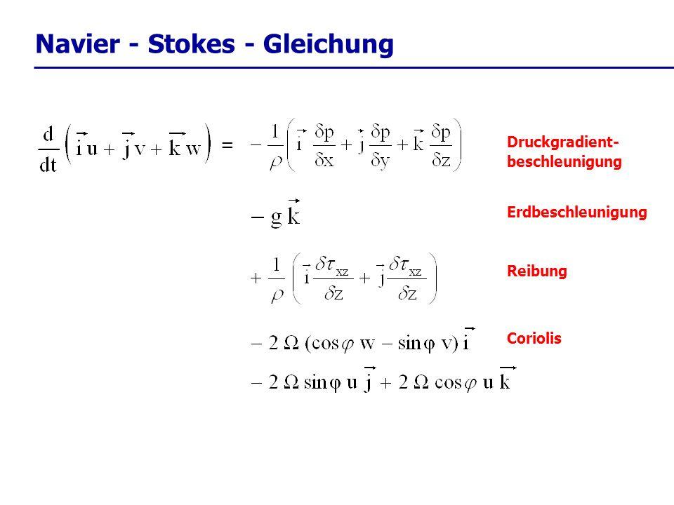 Navier - Stokes - Gleichung = Druckgradient- beschleunigung Reibung Erdbeschleunigung Coriolis Sonderformen: geostrophischer Wind X XX X es findet keine vertikale Bewegung statt wir sind außerhalb des Einflusses der bodennahen Reibung XX X