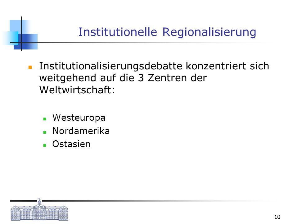 10 Institutionelle Regionalisierung Institutionalisierungsdebatte konzentriert sich weitgehend auf die 3 Zentren der Weltwirtschaft: Westeuropa Nordam