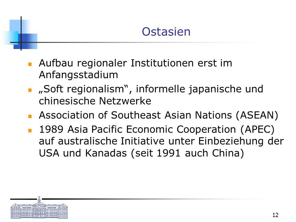 12 Ostasien Aufbau regionaler Institutionen erst im Anfangsstadium Soft regionalism, informelle japanische und chinesische Netzwerke Association of So