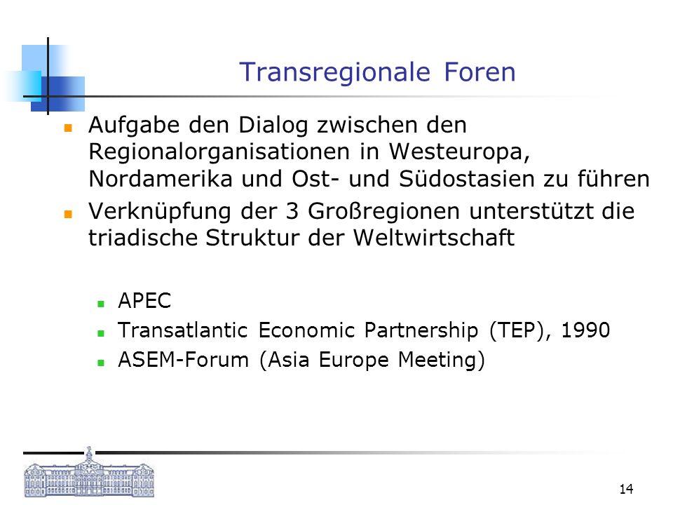14 Transregionale Foren Aufgabe den Dialog zwischen den Regionalorganisationen in Westeuropa, Nordamerika und Ost- und Südostasien zu führen Verknüpfu