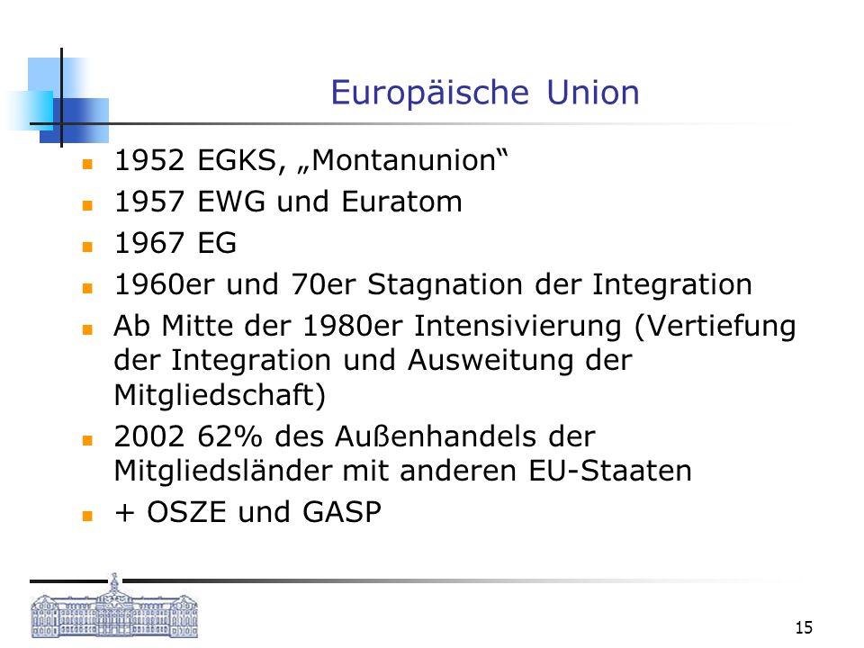 15 Europäische Union 1952 EGKS, Montanunion 1957 EWG und Euratom 1967 EG 1960er und 70er Stagnation der Integration Ab Mitte der 1980er Intensivierung