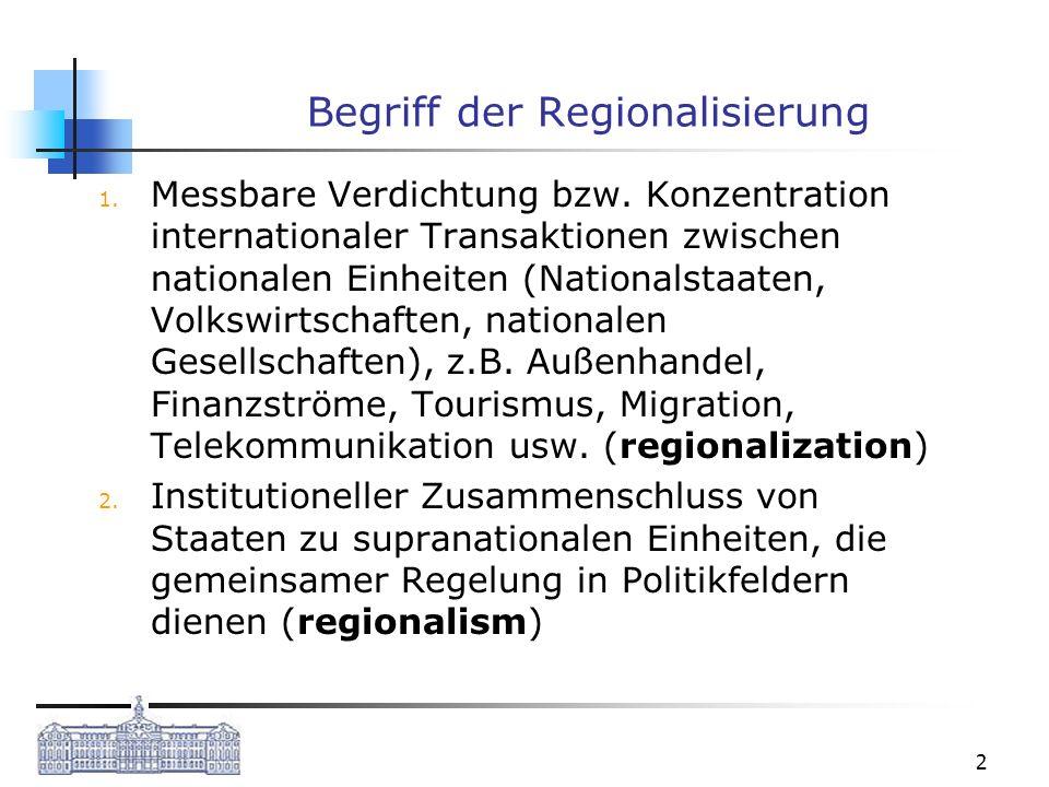 2 Begriff der Regionalisierung 1. Messbare Verdichtung bzw. Konzentration internationaler Transaktionen zwischen nationalen Einheiten (Nationalstaaten