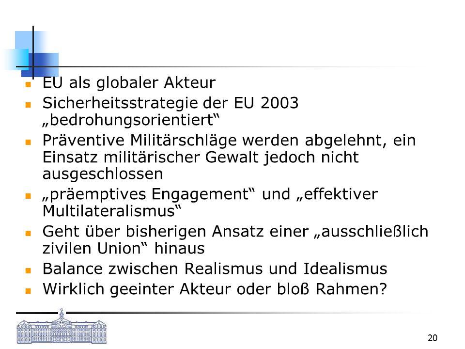 20 EU als globaler Akteur Sicherheitsstrategie der EU 2003 bedrohungsorientiert Präventive Militärschläge werden abgelehnt, ein Einsatz militärischer