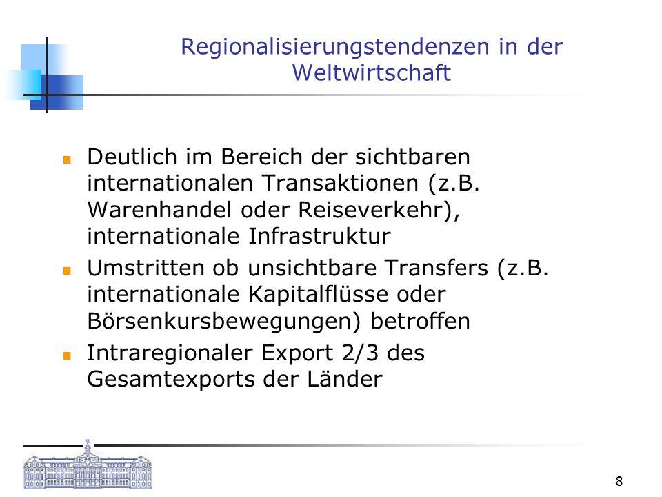 8 Regionalisierungstendenzen in der Weltwirtschaft Deutlich im Bereich der sichtbaren internationalen Transaktionen (z.B. Warenhandel oder Reiseverkeh