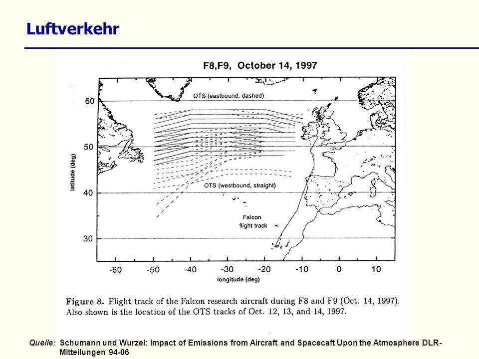 Quelle: Schumann et al. (2000) Journal of Geophysical Research 105, 3605-3631 Vertikalprofile