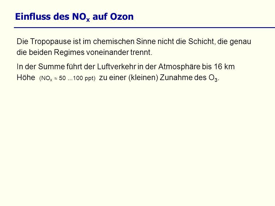 Einfluss des NO x auf Ozon Die Tropopause ist im chemischen Sinne nicht die Schicht, die genau die beiden Regimes voneinander trennt. In der Summe füh