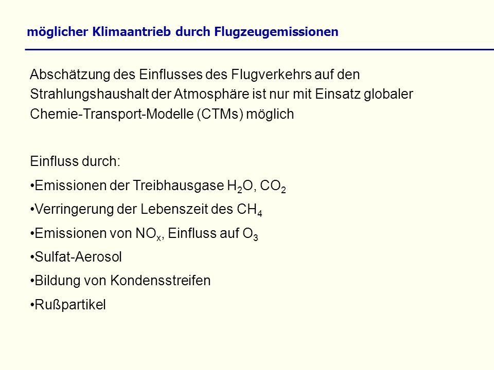 möglicher Klimaantrieb durch Flugzeugemissionen Abschätzung des Einflusses des Flugverkehrs auf den Strahlungshaushalt der Atmosphäre ist nur mit Eins