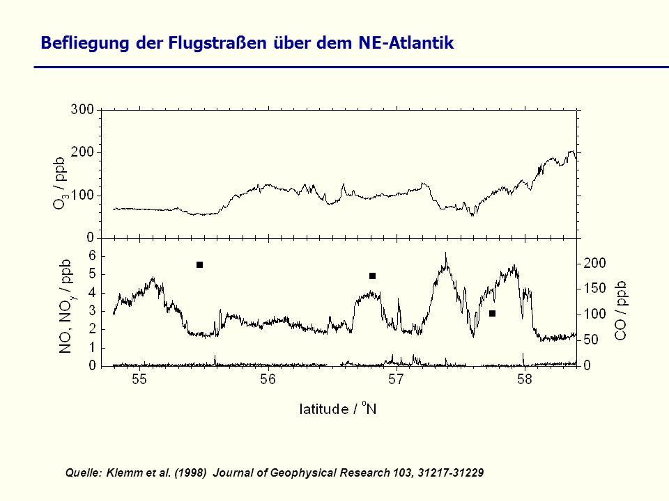 Einfluss des NO x auf Ozon Die Tropopause ist im chemischen Sinne nicht die Schicht, die genau die beiden Regimes voneinander trennt.