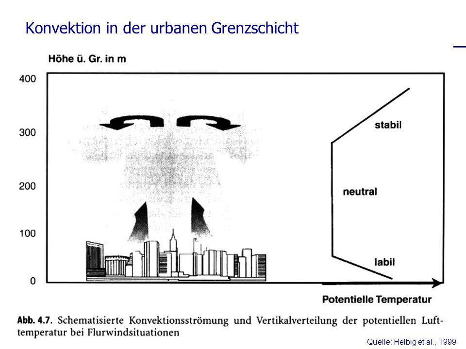 Quelle: Helbig et al., 1999 Konvektion in der urbanen Grenzschicht