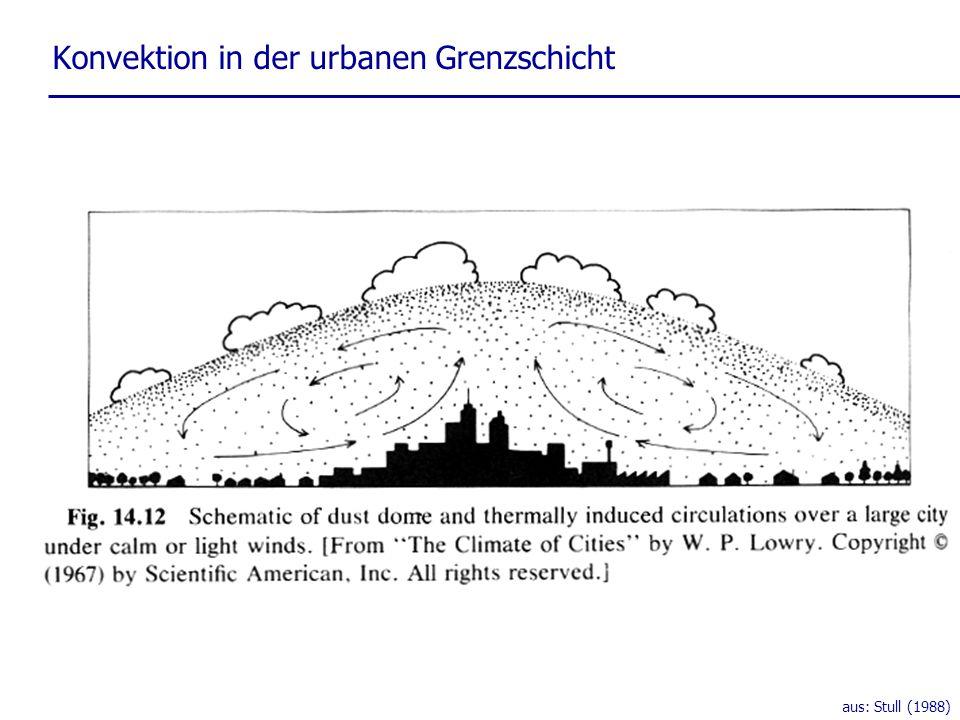 aus: Stull (1988) Konvektion in der urbanen Grenzschicht