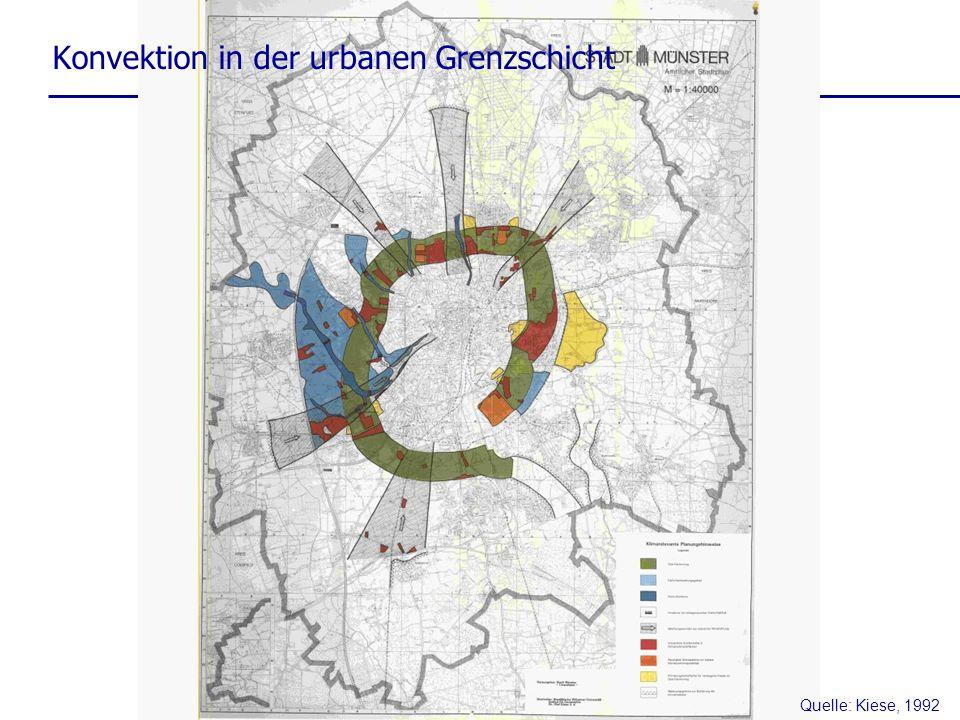 Quelle: Kiese, 1992 Konvektion in der urbanen Grenzschicht