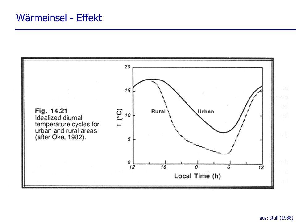 aus: Stull (1988) Wärmeinsel - Effekt