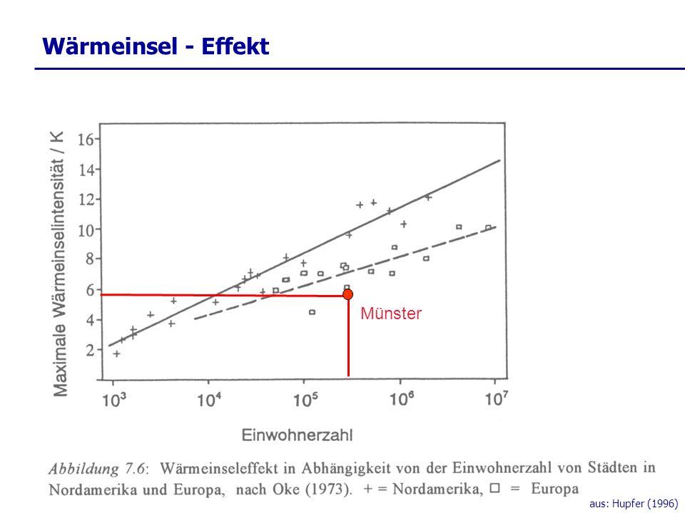aus: Hupfer (1996) Wärmeinsel - Effekt Münster