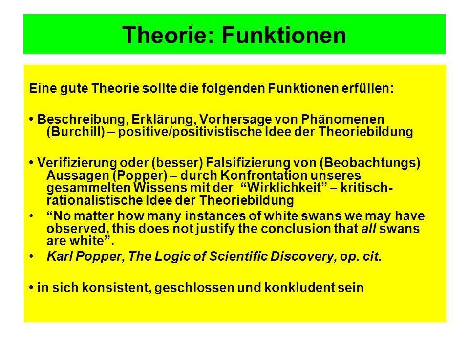 Theorie: Funktionen Eine gute Theorie sollte die folgenden Funktionen erfüllen: Beschreibung, Erklärung, Vorhersage von Phänomenen (Burchill) – positi