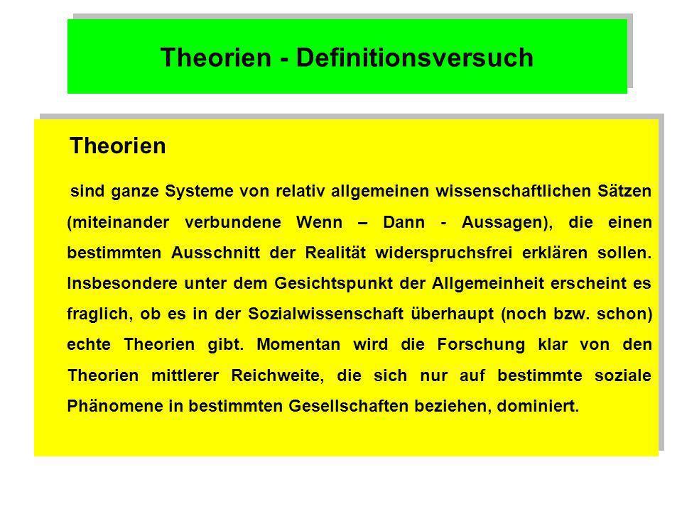 Theorien - Definitionsversuch Theorien sind ganze Systeme von relativ allgemeinen wissenschaftlichen Sätzen (miteinander verbundene Wenn – Dann - Auss