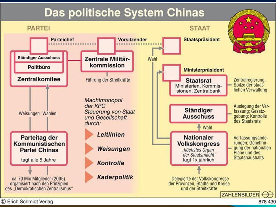 10 Kommunistische Partei Chinas (KPCh), gegründet 1921, ca.