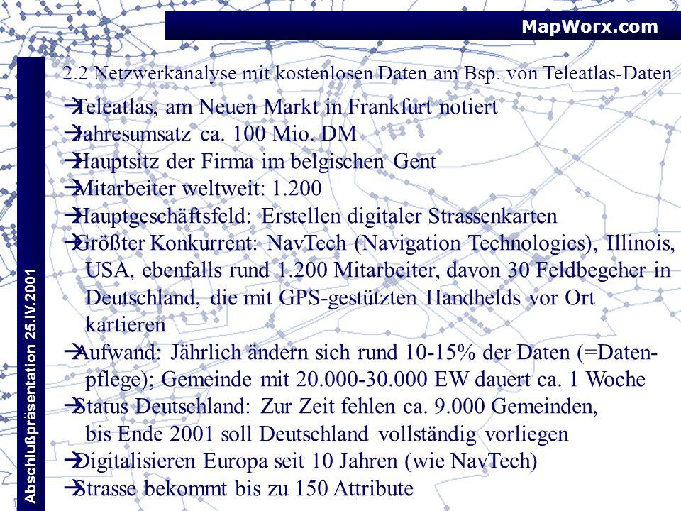 MapWorx.com Abschlußpräsentation 25.IV.2001 2.2 Netzwerkanalyse mit kostenlosen Daten am Bsp. von Teleatlas-Daten Teleatlas, am Neuen Markt in Frankfu