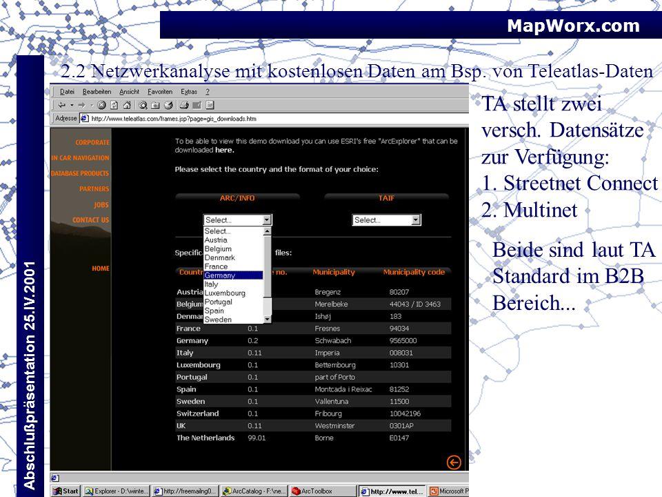 MapWorx.com Abschlußpräsentation 25.IV.2001 2.2 Netzwerkanalyse mit kostenlosen Daten am Bsp. von Teleatlas-Daten TA stellt zwei versch. Datensätze zu