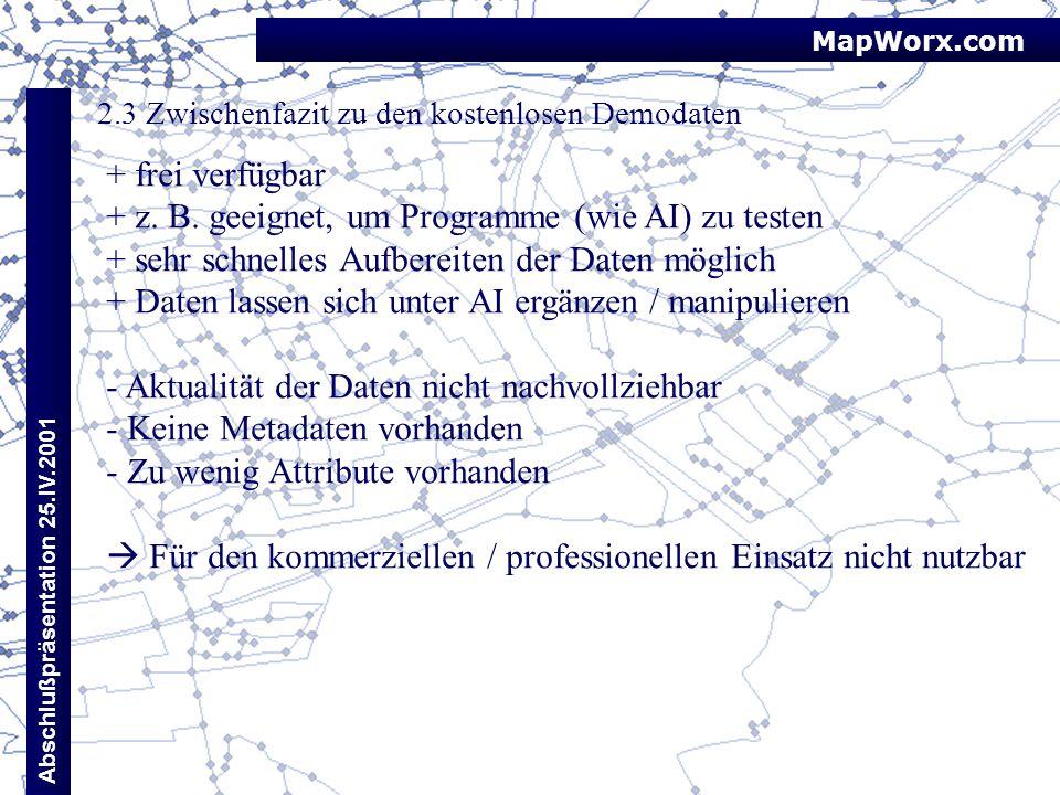 MapWorx.com Abschlußpräsentation 25.IV.2001 2.3 Zwischenfazit zu den kostenlosen Demodaten + frei verfügbar + z. B. geeignet, um Programme (wie AI) zu