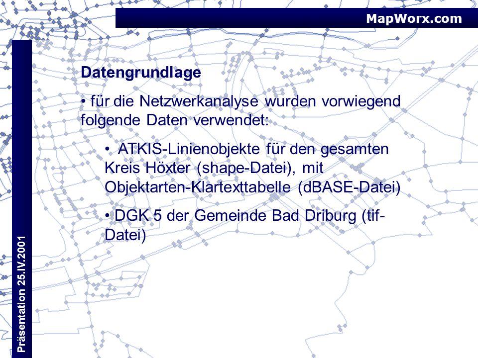 MapWorx.com Präsentation 25.IV.2001 Datengrundlage für die Netzwerkanalyse wurden vorwiegend folgende Daten verwendet: ATKIS-Linienobjekte für den ges