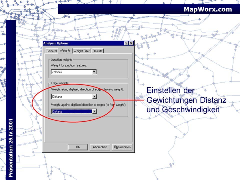 MapWorx.com Präsentation 25.IV.2001 Einstellen der Gewichtungen Distanz und Geschwindigkeit
