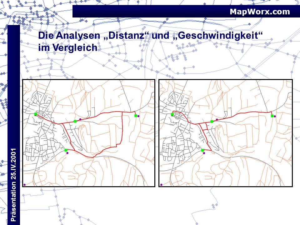 MapWorx.com Präsentation 25.IV.2001 Die Analysen Distanz und Geschwindigkeit im Vergleich