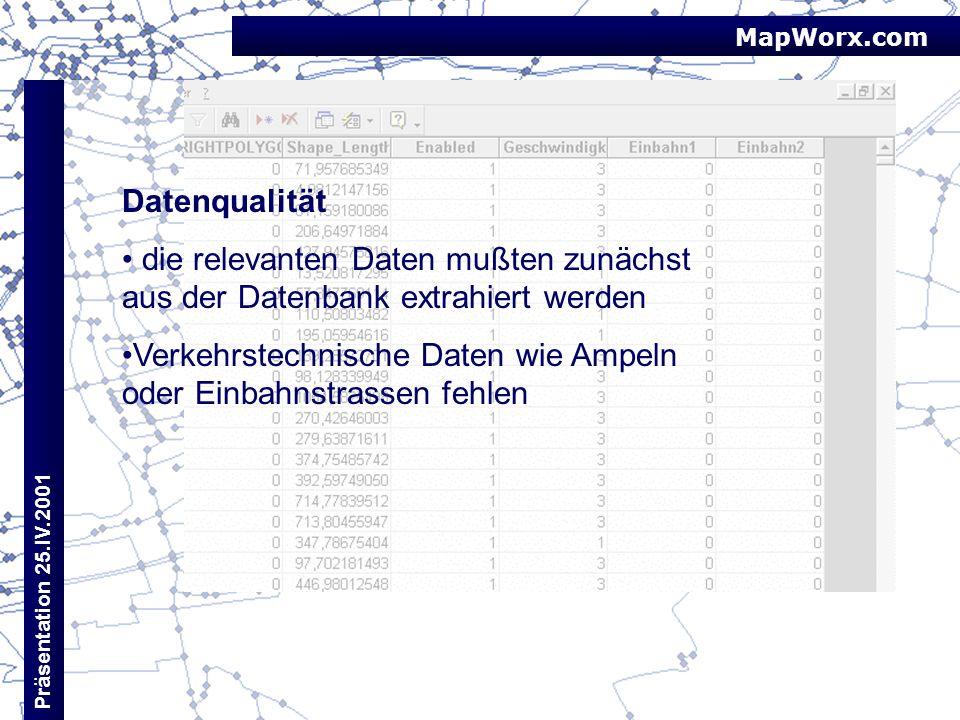 MapWorx.com Präsentation 25.IV.2001 Datenqualität die relevanten Daten mußten zunächst aus der Datenbank extrahiert werden Verkehrstechnische Daten wi