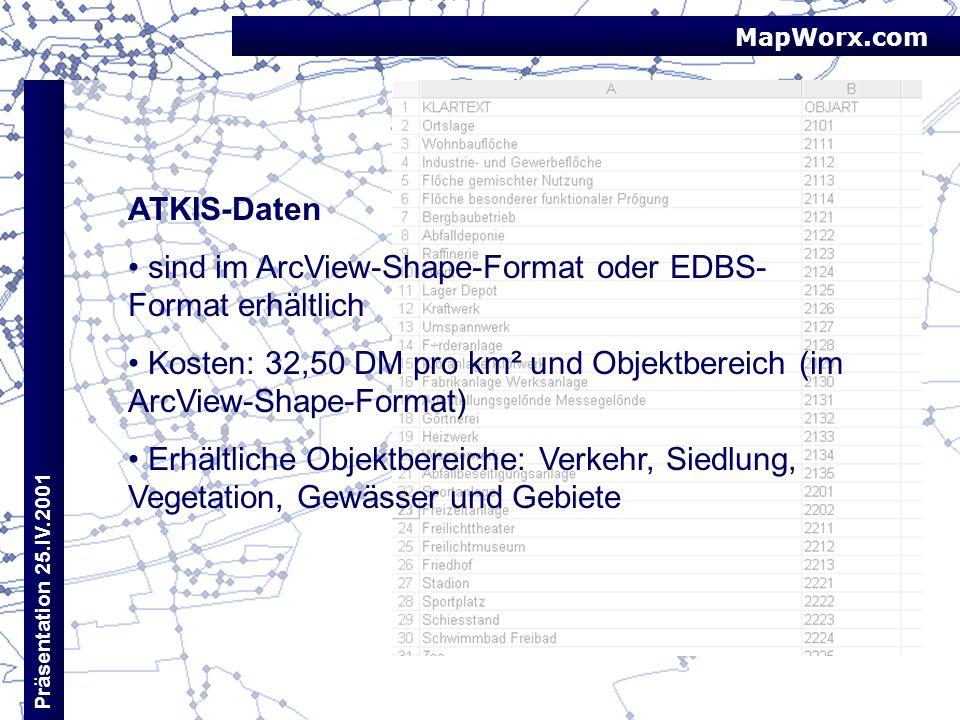 MapWorx.com Präsentation 25.IV.2001 ATKIS-Daten sind im ArcView-Shape-Format oder EDBS- Format erhältlich Kosten: 32,50 DM pro km² und Objektbereich (