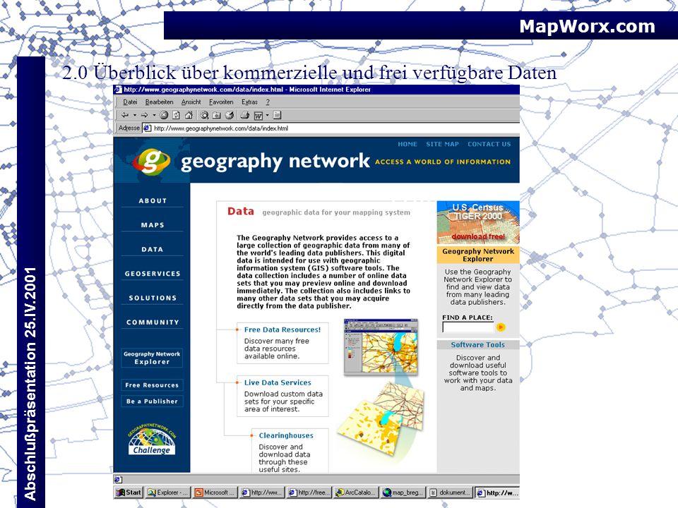 MapWorx.com Abschlußpräsentation 25.IV.2001 2.0 Überblick über kommerzielle und frei verfügbare Daten