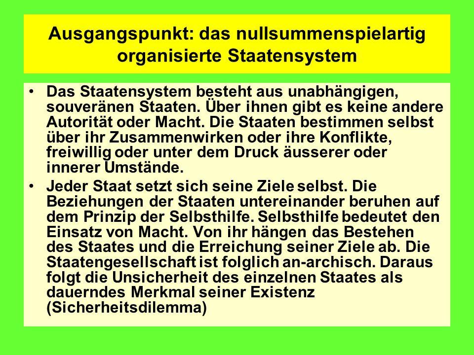 Ausgangspunkt: das nullsummenspielartig organisierte Staatensystem Das Staatensystem besteht aus unabhängigen, souveränen Staaten.