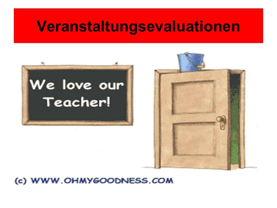 Hilfs- und Infoseite: http://egora.uni-muenster.de/pol/ evaluationen/evaluationen.shtml