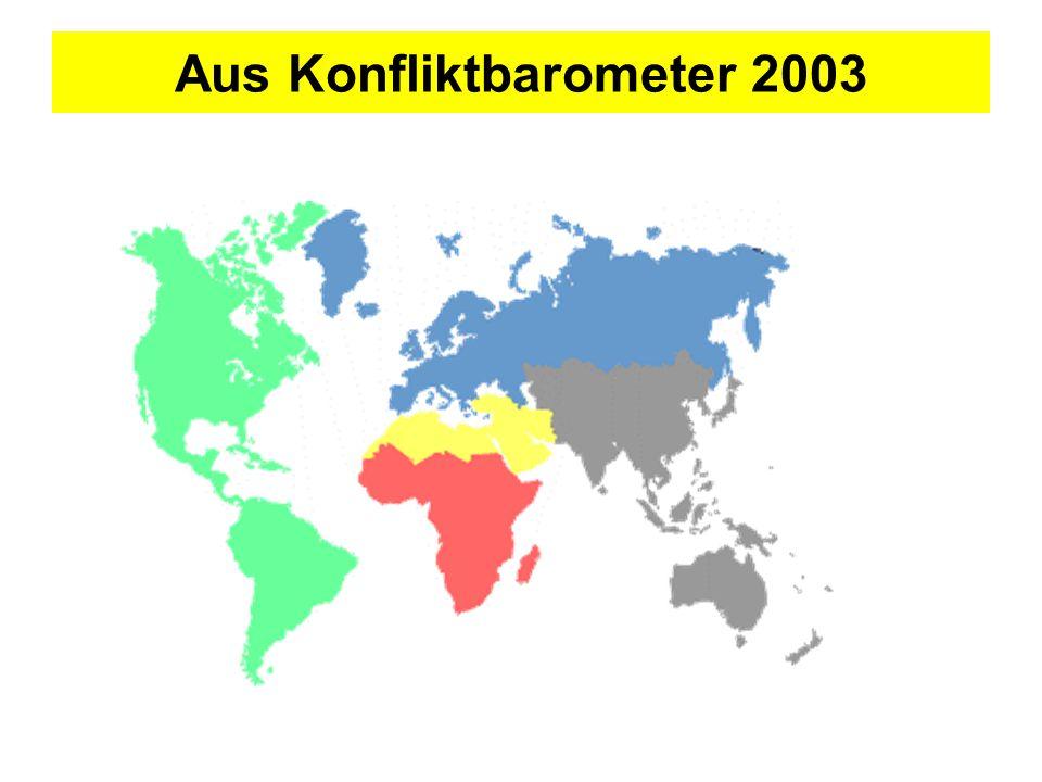 Aus Konfliktbarometer 2003
