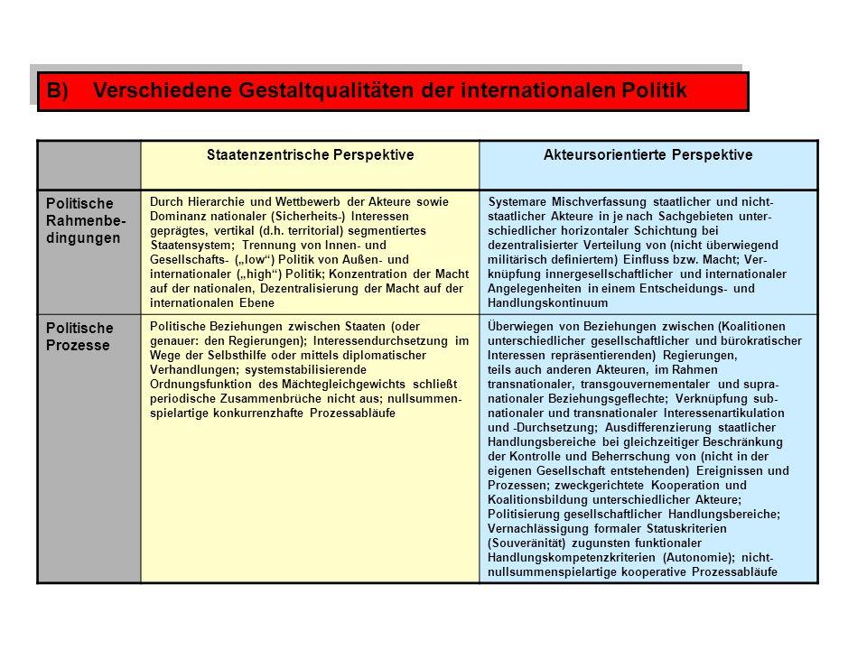 Staatenzentrische PerspektiveAkteursorientierte Perspektive Politische Rahmenbe- dingungen Durch Hierarchie und Wettbewerb der Akteure sowie Dominanz nationaler (Sicherheits-) Interessen geprägtes, vertikal (d.h.
