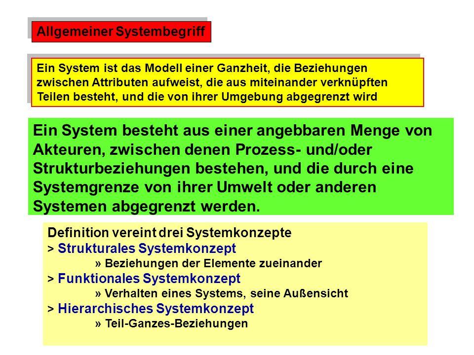 Das Westfälische System – ein zerklüftetes System ? Die Welt politisch anno 2001