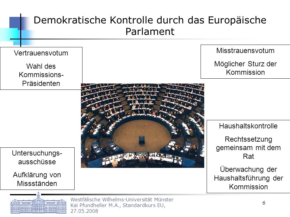 Westfälische Wilhelms-Universität Münster Kai Pfundheller M.A., Standardkurs EU, 27.05.2008 6 Demokratische Kontrolle durch das Europäische Parlament