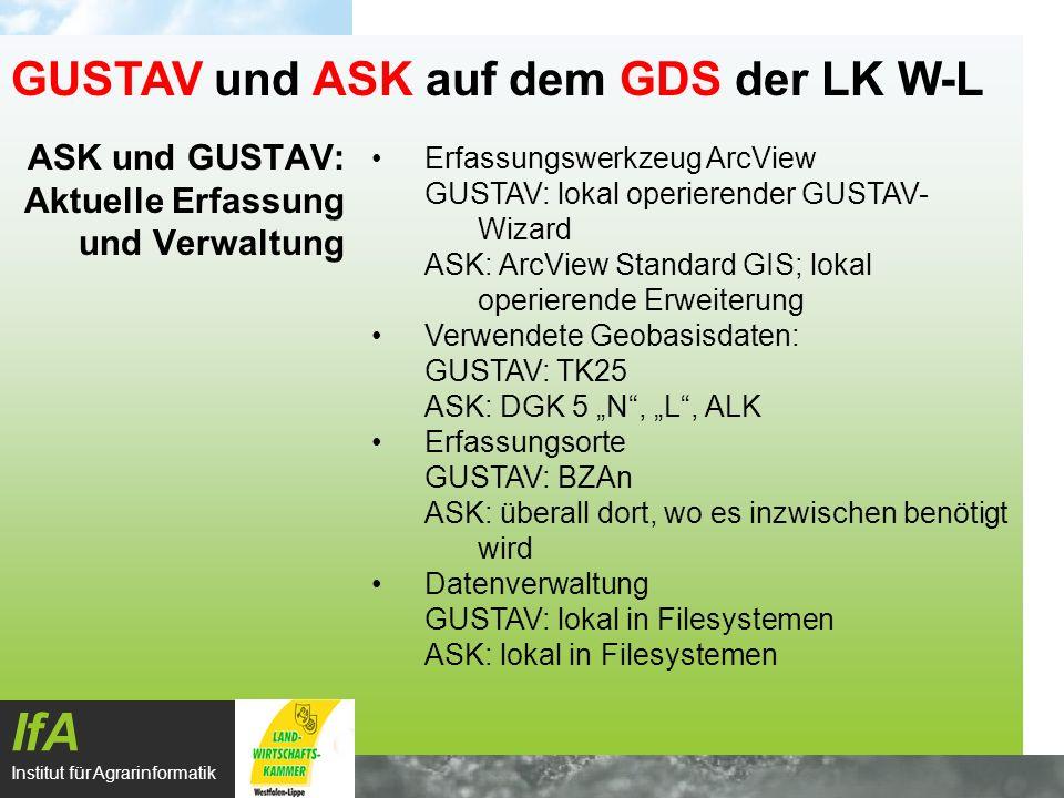 ASK und GUSTAV: Aktuelle Erfassung und Verwaltung IfA Institut für Agrarinformatik GUSTAV und ASK auf dem GDS der LK W-L Erfassungswerkzeug ArcView GU