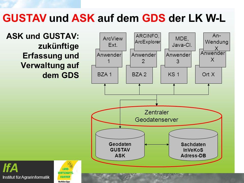ASK und GUSTAV: zukünftige Erfassung und Verwaltung auf dem GDS IfA Institut für Agrarinformatik GUSTAV und ASK auf dem GDS der LK W-L BZA 1BZA 2KS 1O