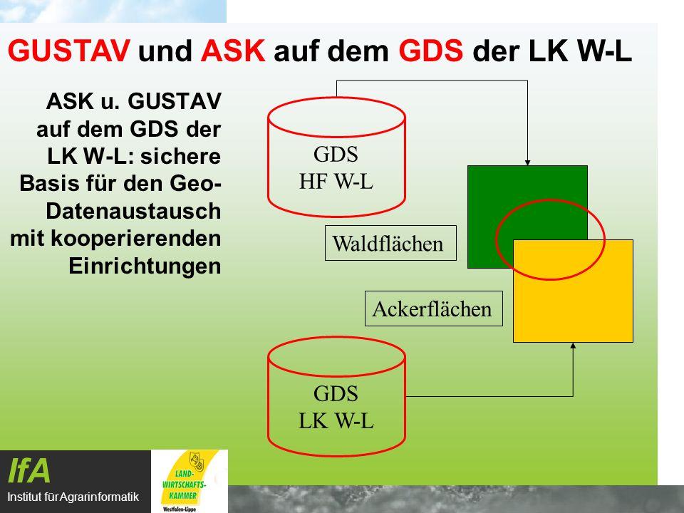 ASK u. GUSTAV auf dem GDS der LK W-L: sichere Basis für den Geo- Datenaustausch mit kooperierenden Einrichtungen IfA Institut für Agrarinformatik GUST