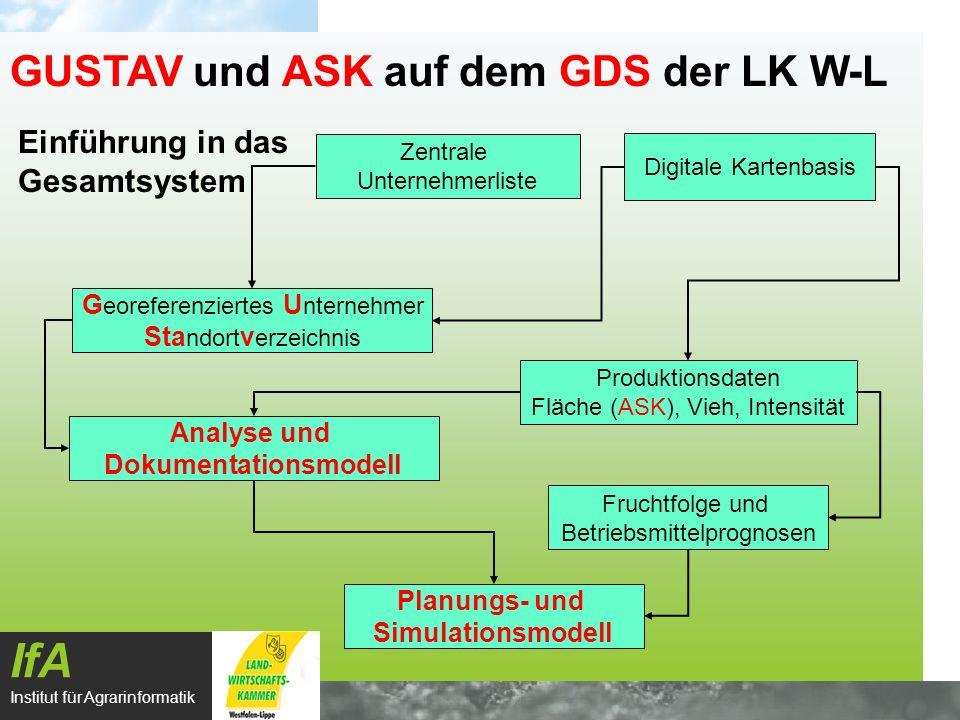GUSTAV: aktueller Stand allgemein IfA Institut für Agrarinformatik GUSTAV und ASK auf dem GDS der LK W-L GUSTAV wird an den BZAn der LK W-L erfaßt GUSTAV wird flächendeckend für das Kammergebiet W-L erfaßt GUSTAV wird auf Basis der TK25 erfaßt Zur vereinfachten Erfassung von GUSTAV wurde durch das IfA eine Erweiterung zu ArcView entwickelt (GUSTAV-Wizard) Die Pflege von GUSTAV erfolgt lokal auf den Rechnern der BZAn