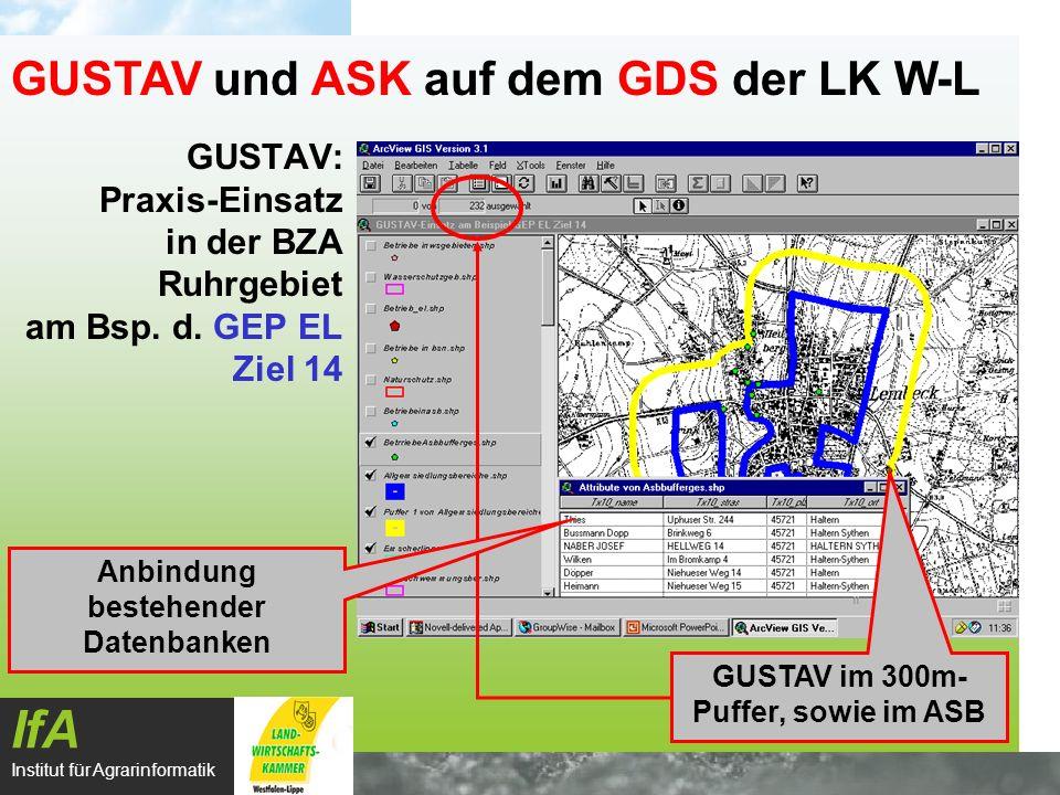 GUSTAV: Praxis-Einsatz in der BZA Ruhrgebiet am Bsp. d. GEP EL Ziel 14 IfA Institut für Agrarinformatik GUSTAV und ASK auf dem GDS der LK W-L GUSTAV i