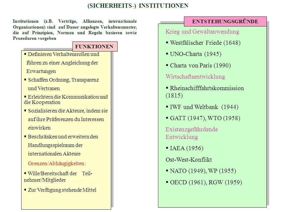 (SICHERHEITS-) INSTITUTIONEN Institutionen (z.B. Verträge, Allianzen, internationale Organisationen) sind auf Dauer angelegte Verhaltensmuster, die au