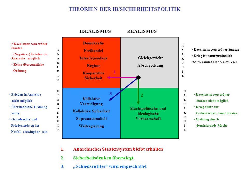 Charakteristika des Zeitalters nuklearer Abschreckung III Allerdings: Nicht nur in der Sicht Thomas C.