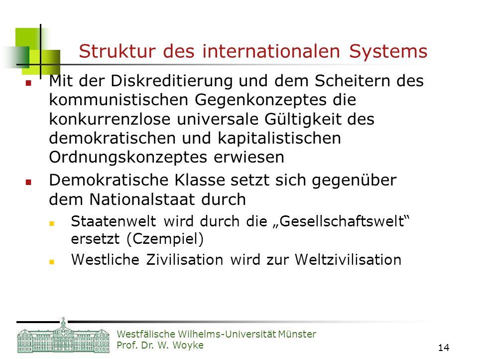 Westfälische Wilhelms-Universität Münster Prof. Dr. W. Woyke 14 Struktur des internationalen Systems Mit der Diskreditierung und dem Scheitern des kom